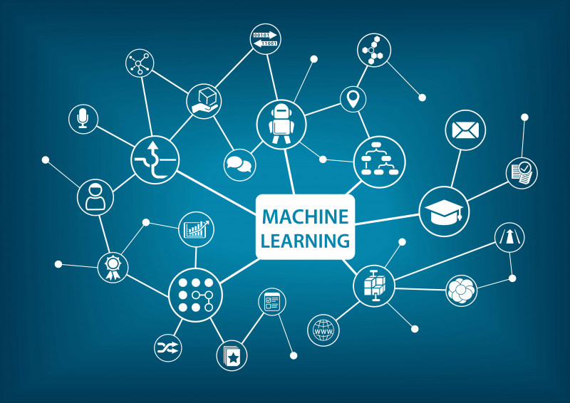 Image showing vectors of where machine learning could be applied